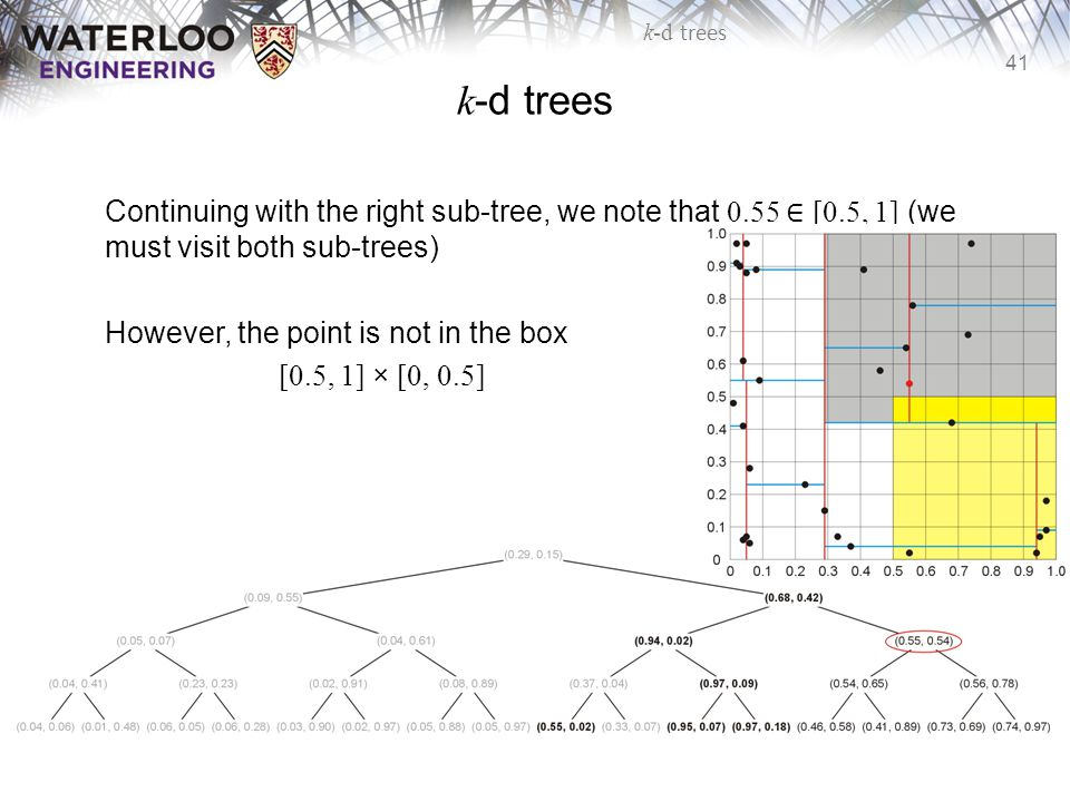 k-d trees Continuing with the right sub-tree, we note that 0.55 ∈ [0.5, 1] (we must visit both sub-trees)